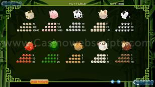 Chinese Lucky Sign Preview Pic Symbols Paytable 2