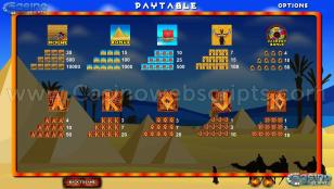 Cleopatra's Ancient Treasure Preview Pic  Symbols Paytable 2