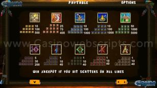 Indian Charm Preview Pic Symbols Paytable 2