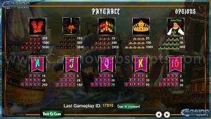 The Three Musketeers' Bonus Preview Pic Symbols Paytable 2