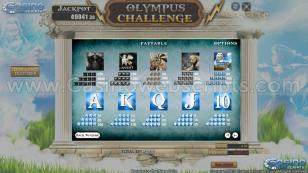 Olympus Challenge Preview Pic Paytable Page 3