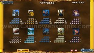 Unforgotten Stories Preview Pic Symbols Paytable 2