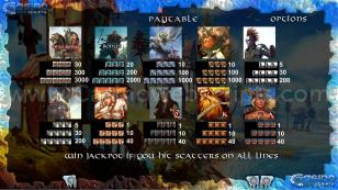 Viking Story Preview Pic Symbols Paytable 2