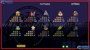 Crazy Jack Carnival Preview Pic Symbols Paytable 2