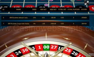 Multiplayer American Roulette 3D Advanced - Mobile and PC