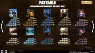 Unforgotten Stories HTML5 Mobile and PC Preview Pic Symbols Paytable 2