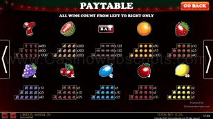 777 SLOT HTML5 Mobile and PC Preview Pic Symbols Paytable 2