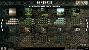 Conquerors of the Amazon HTML5 Mobile and PC Preview Pic Symbols Paytable 2