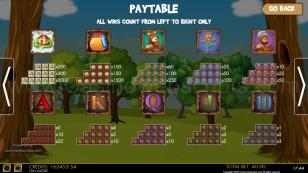 Treasure of the Wild Bears Mobile and PC Preview Pic Symbols Paytable 2