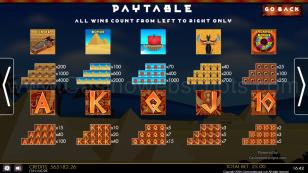 Cleopatra's Ancient Treasure Mobile and PC Preview Pic Symbols Paytable 2