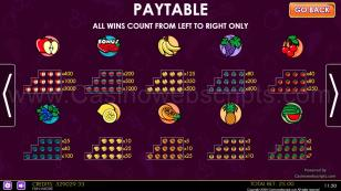 Fruit Party Non-Stop HTML5 Mobile and PC Preview Pic Symbols Paytable 2