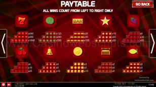 Jokers on Fire HTML5 Mobile and PC Preview Pic Symbols Paytable 2