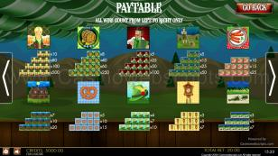 Oktoberfest Beer Bash HTML5 Mobile and PC Preview Pic Symbols Paytable 2
