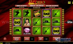 EL Zorro HTML5 Mobile and PC