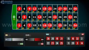 European Roulette 2D Advanced - HTML5 Mobile and PC Preview Pic 7